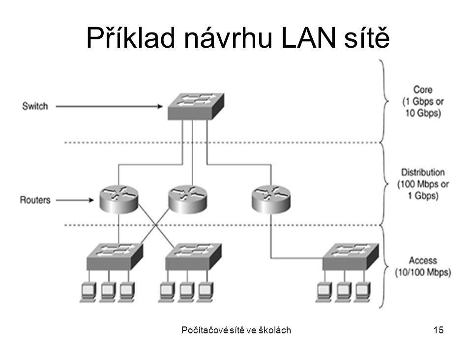 Příklad návrhu LAN sítě