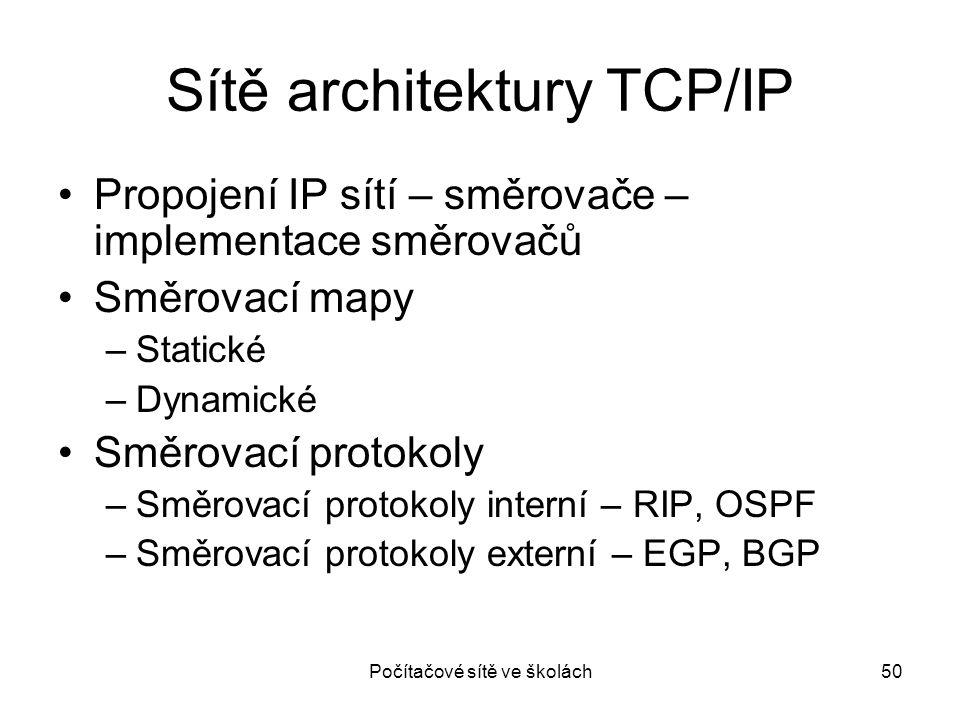 Sítě architektury TCP/IP