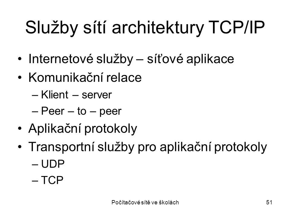 Služby sítí architektury TCP/IP