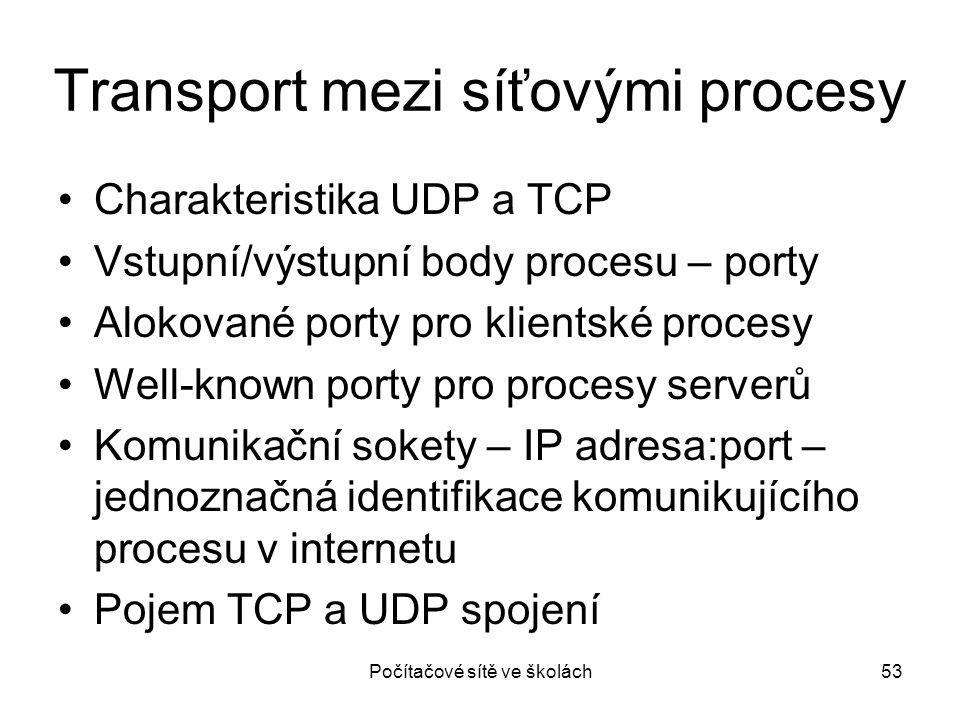Transport mezi síťovými procesy