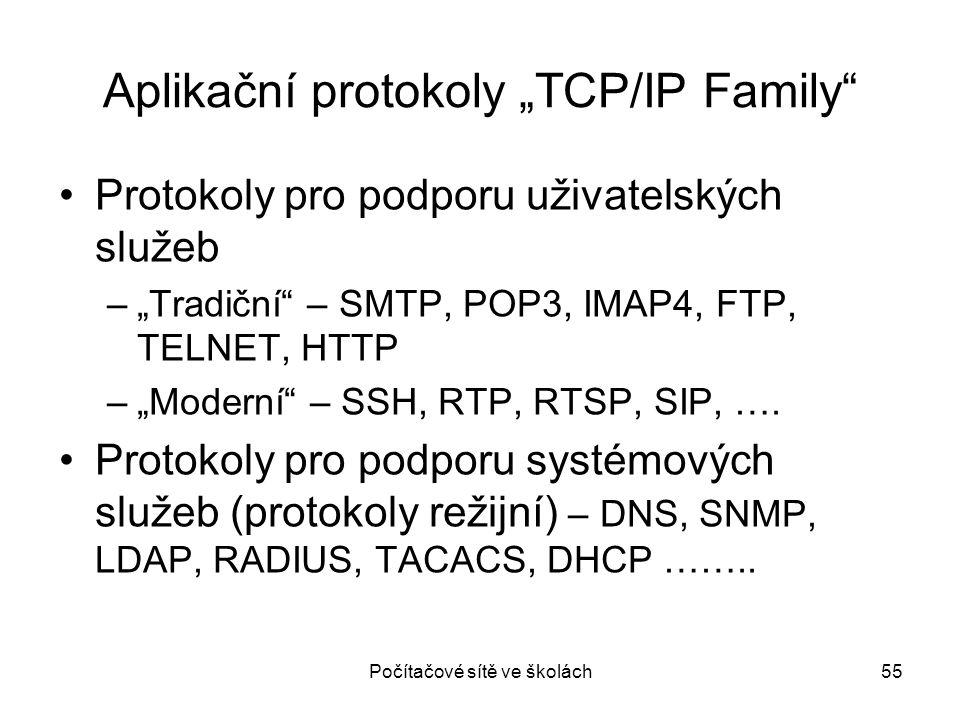 """Aplikační protokoly """"TCP/IP Family"""