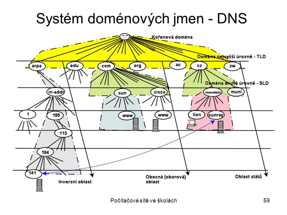 Systém doménových jmen - DNS