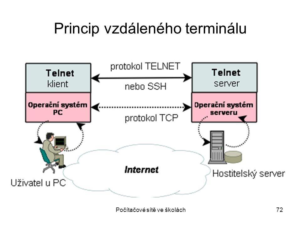 Princip vzdáleného terminálu