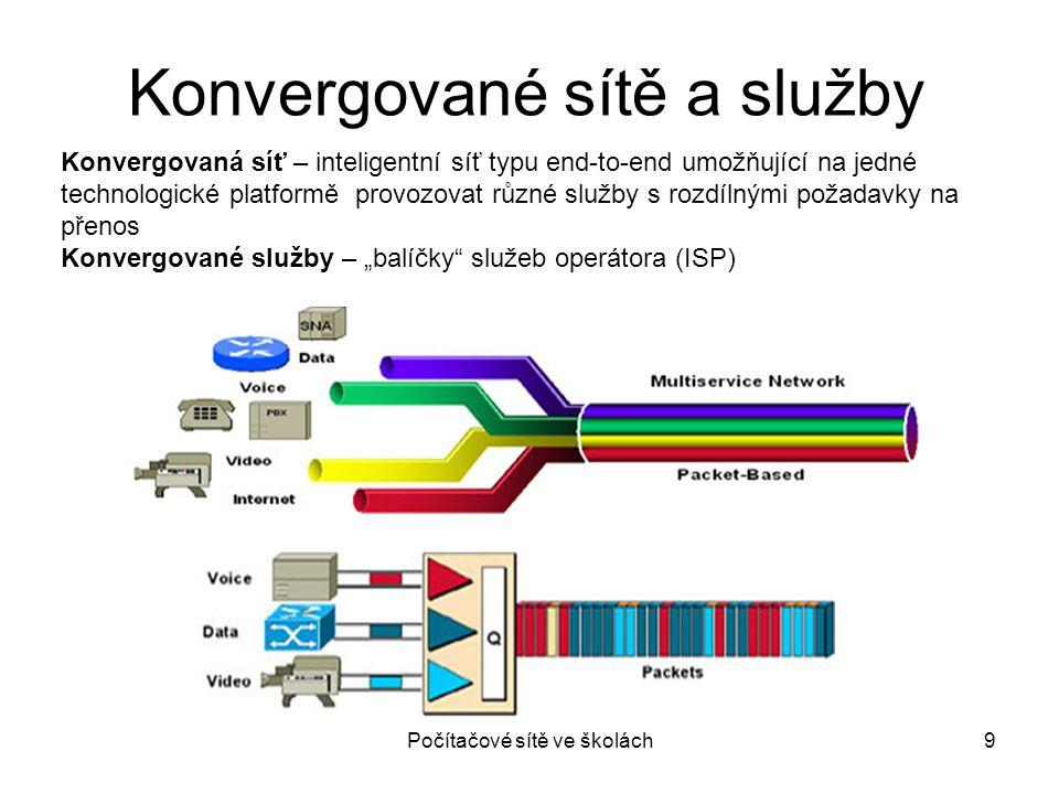Konvergované sítě a služby