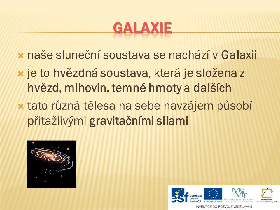 galaxie naše sluneční soustava se nachází v Galaxii