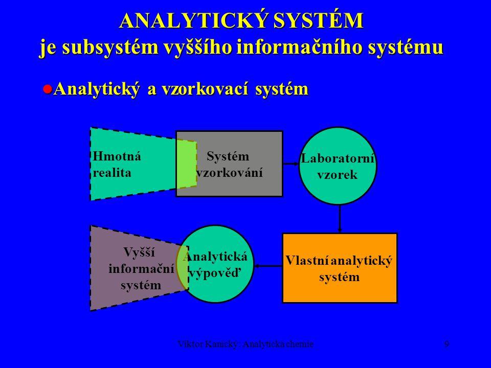 ANALYTICKÝ SYSTÉM je subsystém vyššího informačního systému