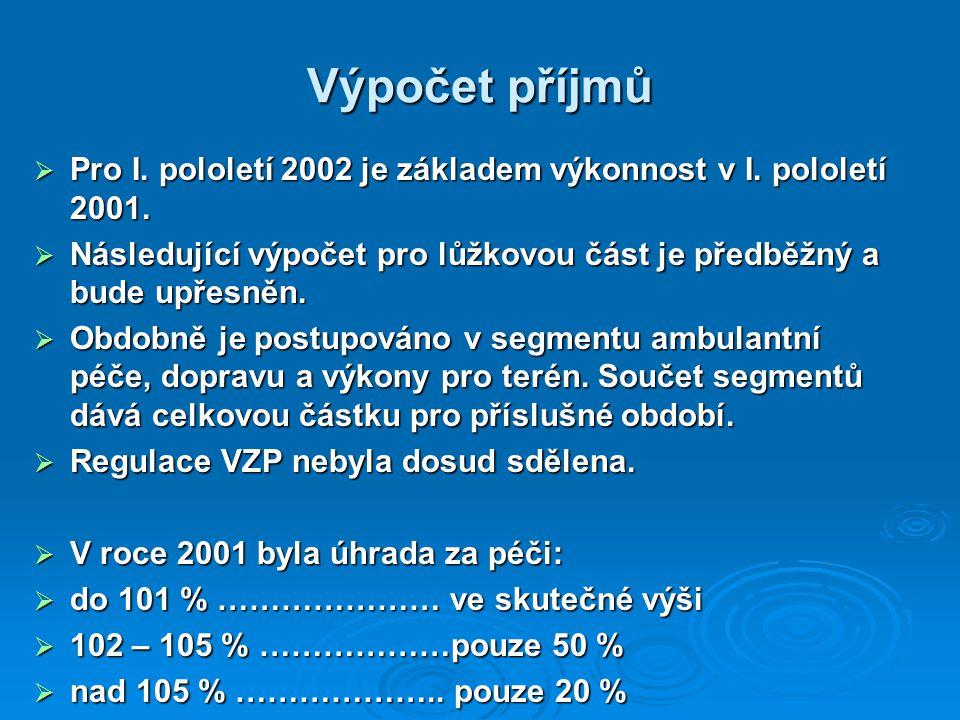 Výpočet příjmů Pro I. pololetí 2002 je základem výkonnost v I. pololetí 2001. Následující výpočet pro lůžkovou část je předběžný a bude upřesněn.