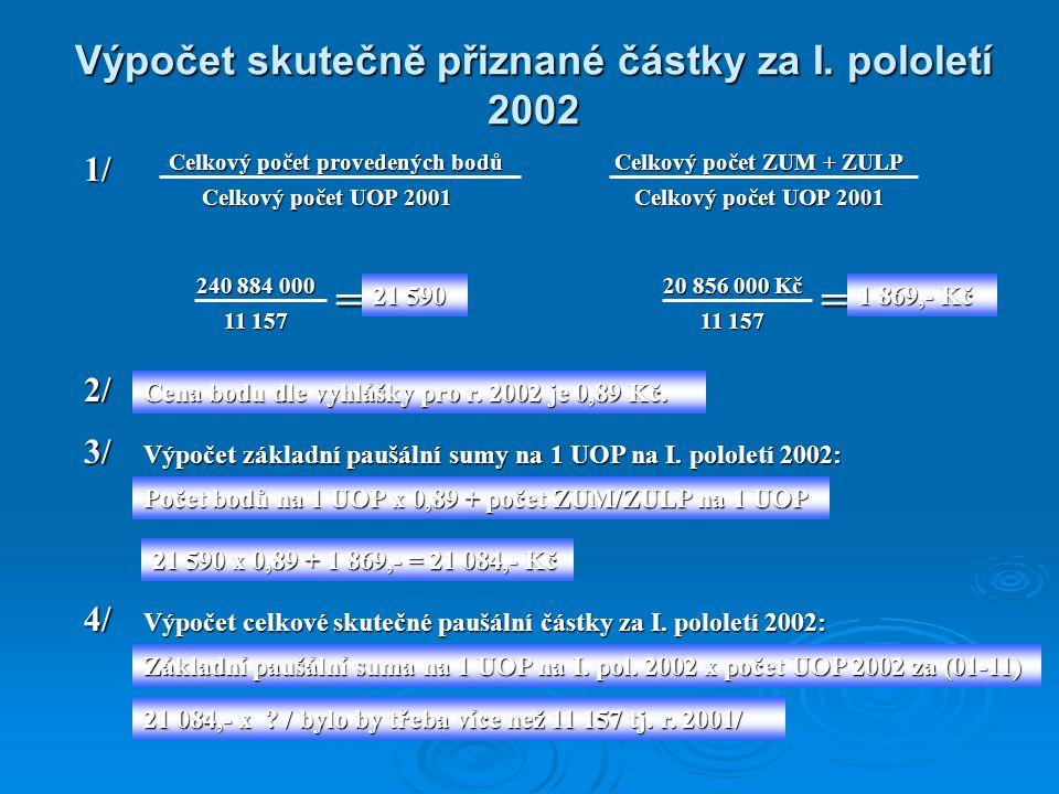 Výpočet skutečně přiznané částky za I. pololetí 2002
