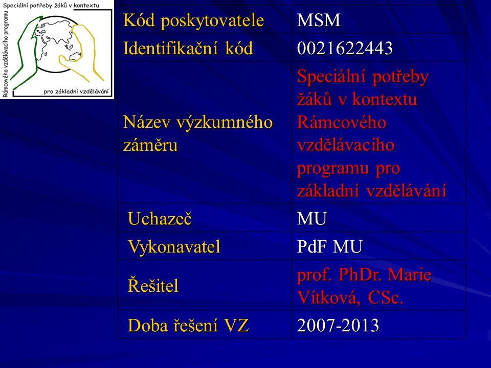Kód poskytovatele MSM. Identifikační kód. 0021622443. Název výzkumného záměru.