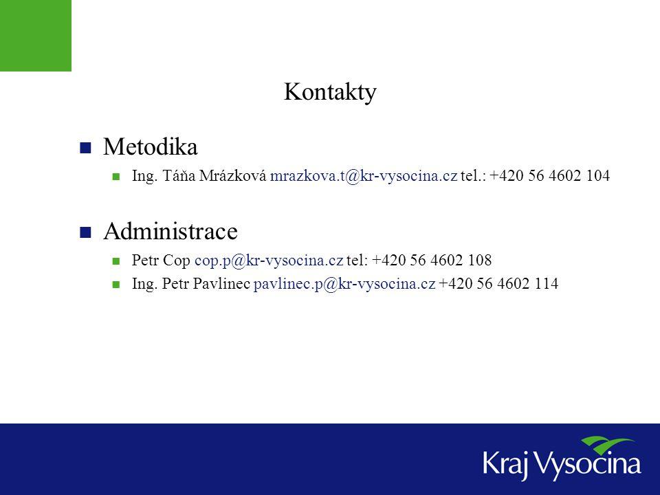 Kontakty Metodika Administrace