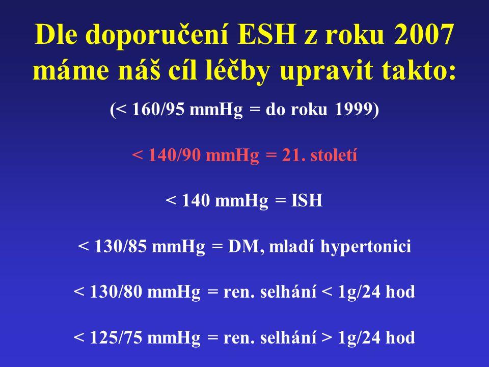 Dle doporučení ESH z roku 2007 máme náš cíl léčby upravit takto: