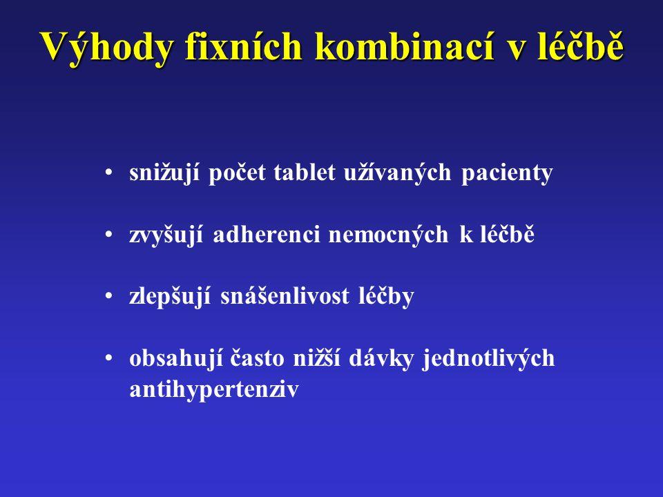 Výhody fixních kombinací v léčbě