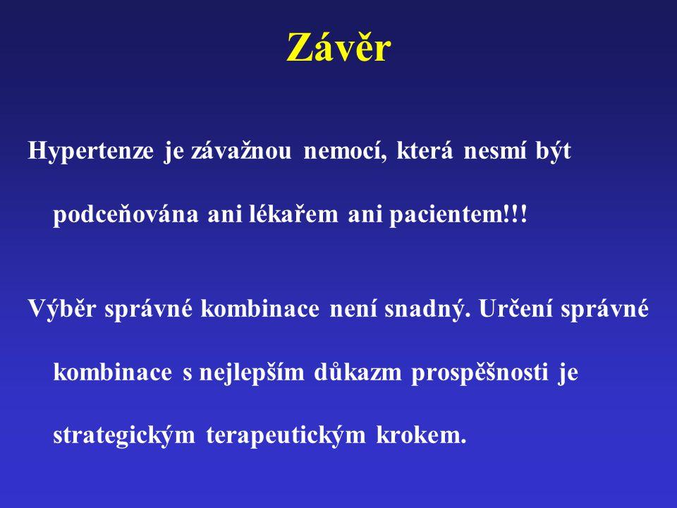 Závěr Hypertenze je závažnou nemocí, která nesmí být podceňována ani lékařem ani pacientem!!!