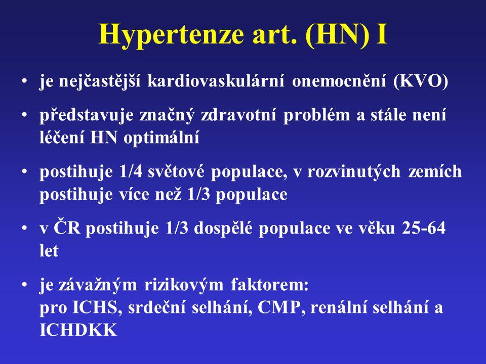 Hypertenze art. (HN) I je nejčastější kardiovaskulární onemocnění (KVO) představuje značný zdravotní problém a stále není léčení HN optimální.