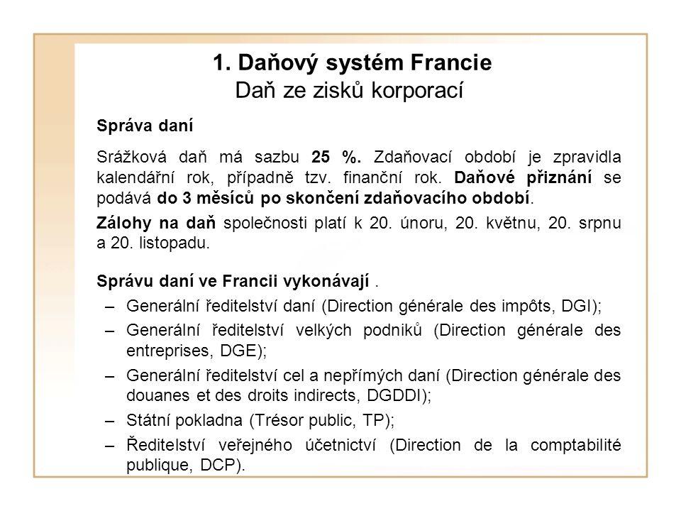1. Daňový systém Francie Daň ze zisků korporací