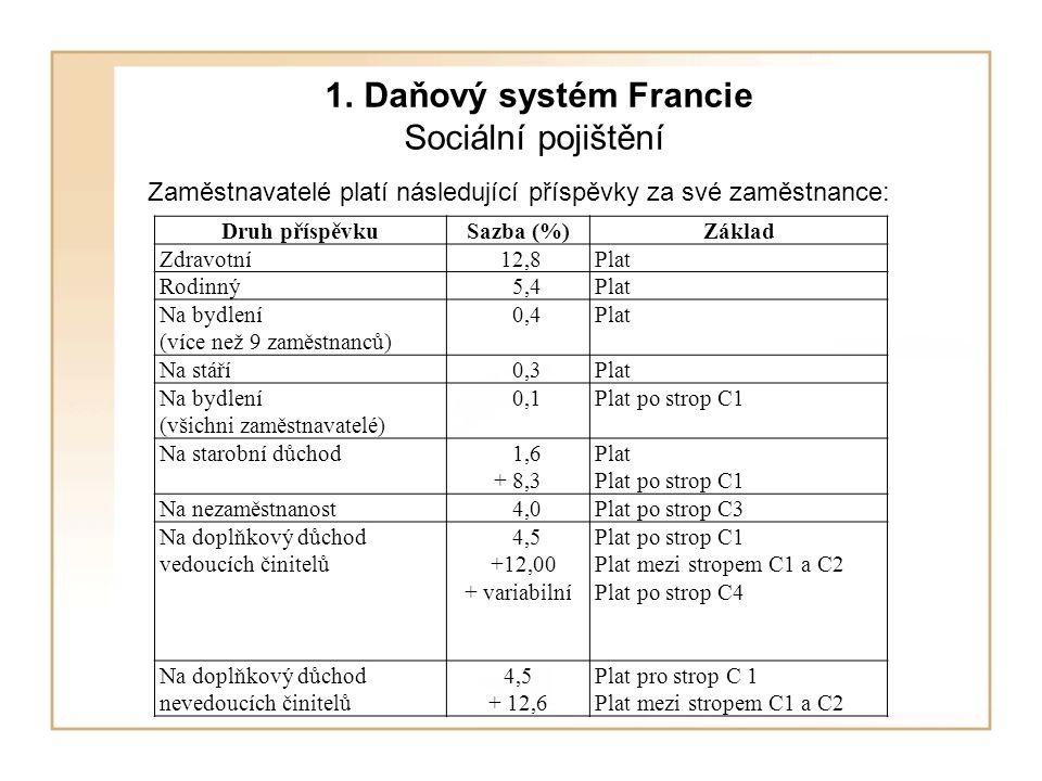 1. Daňový systém Francie Sociální pojištění