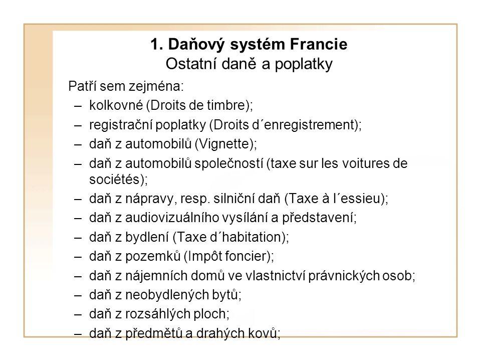 1. Daňový systém Francie Ostatní daně a poplatky