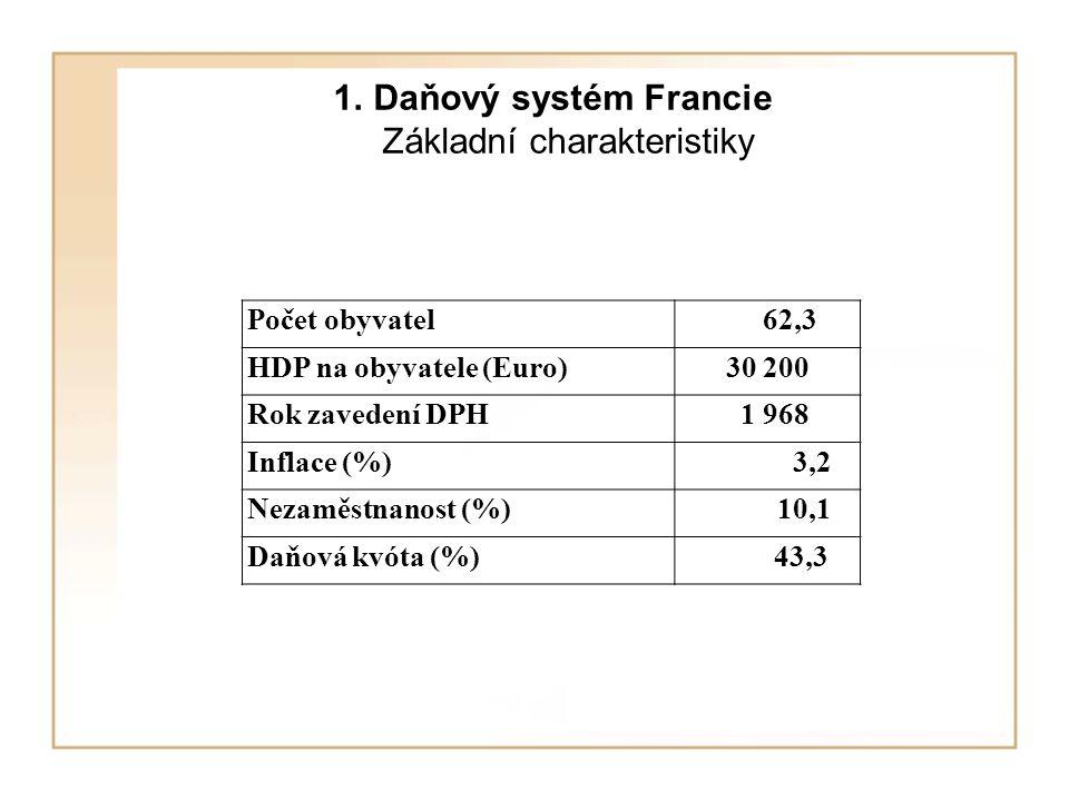 1. Daňový systém Francie Základní charakteristiky