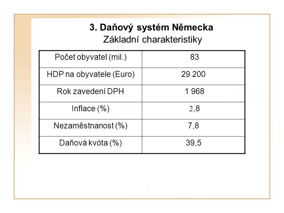 3. Daňový systém Německa Základní charakteristiky