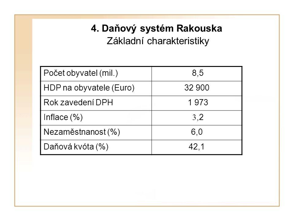 4. Daňový systém Rakouska Základní charakteristiky