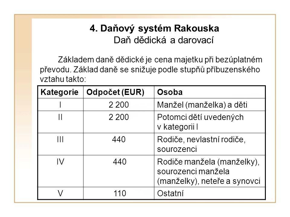 4. Daňový systém Rakouska Daň dědická a darovací