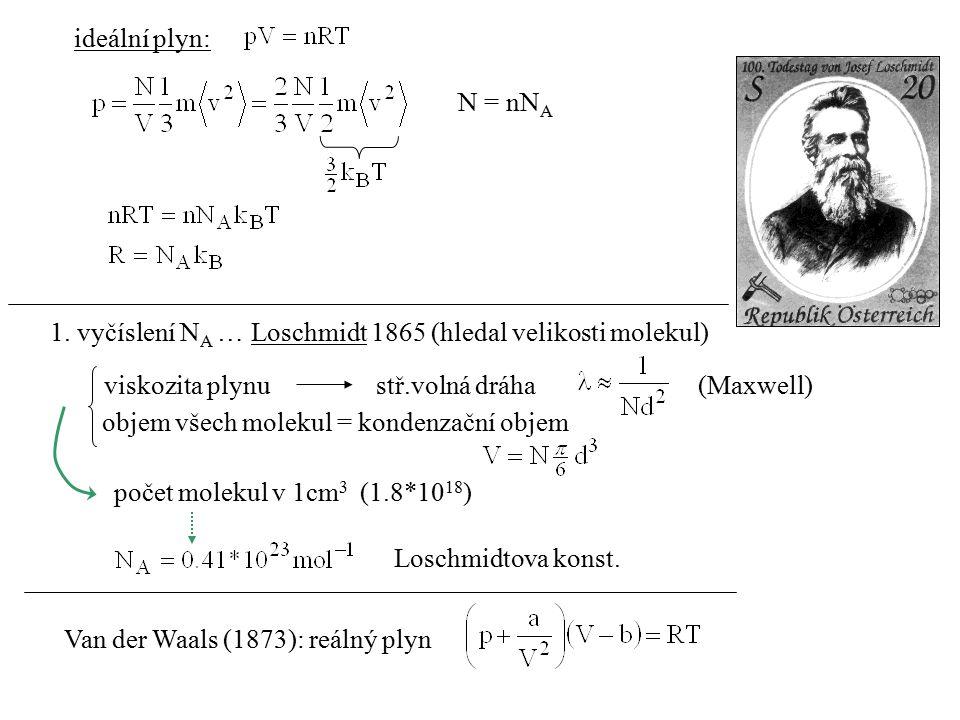 ideální plyn: N = nNA. 1. vyčíslení NA … Loschmidt 1865 (hledal velikosti molekul) viskozita plynu.