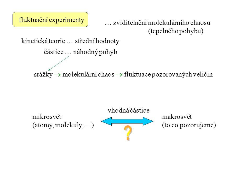 fluktuační experimenty … zviditelnění molekulárního chaosu