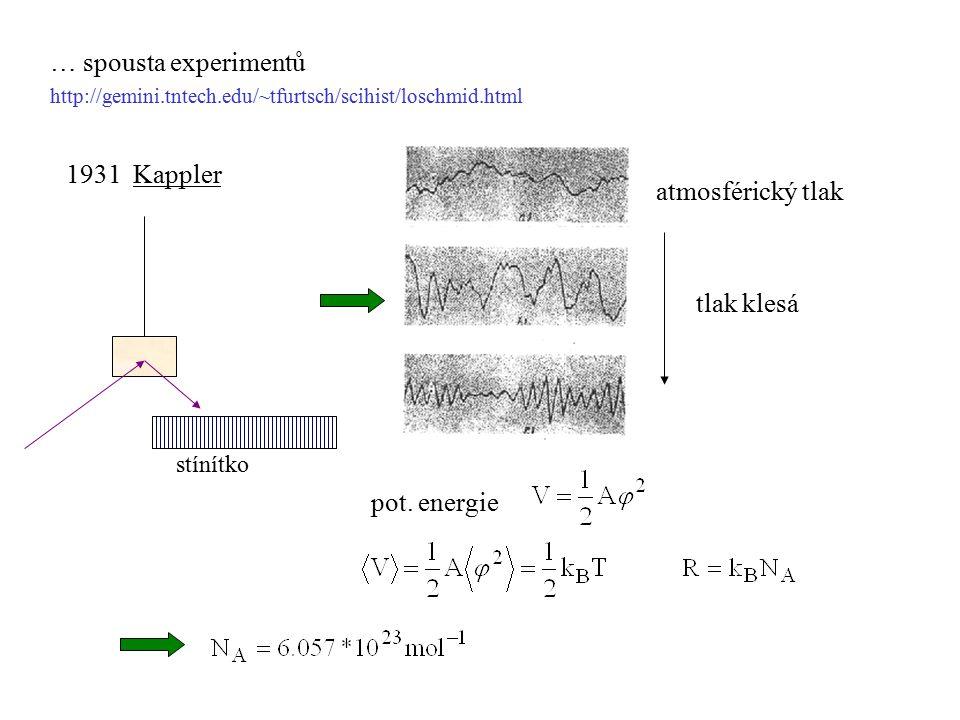 … spousta experimentů http://gemini. tntech
