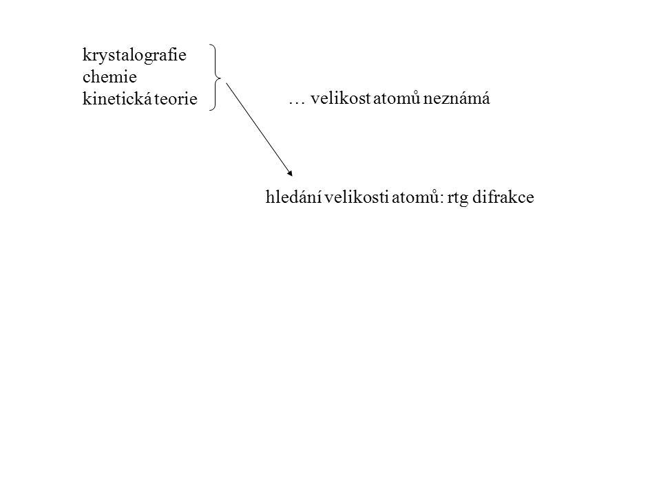 krystalografie chemie. kinetická teorie. … velikost atomů neznámá.