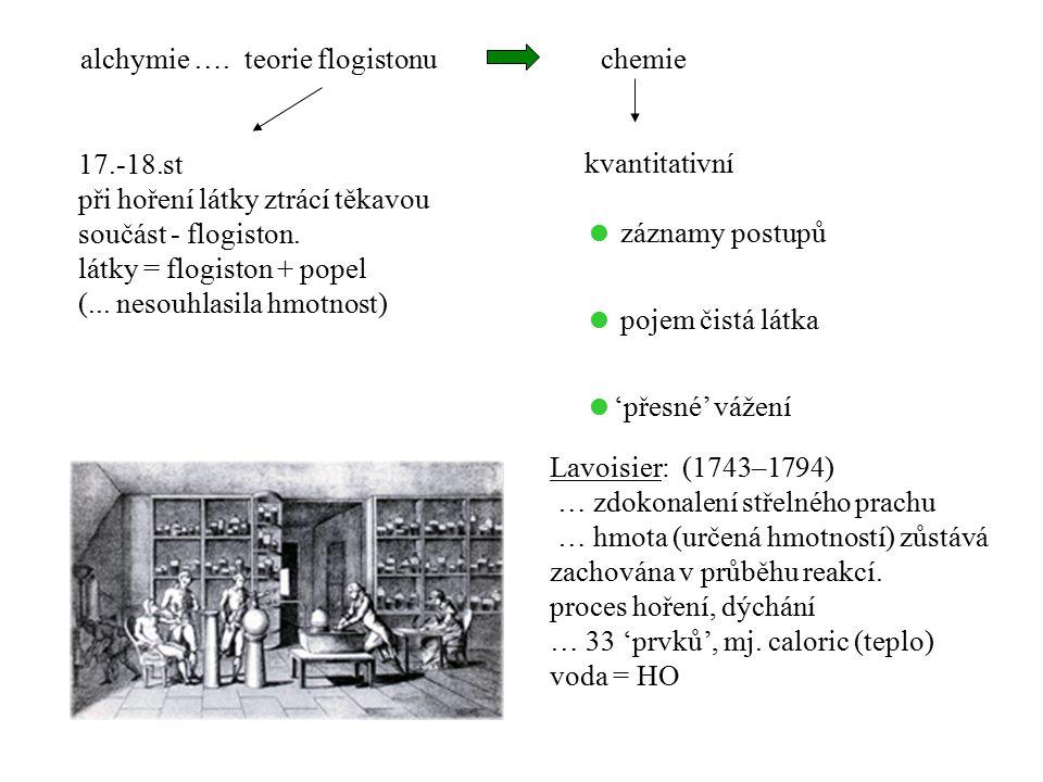alchymie …. teorie flogistonu chemie
