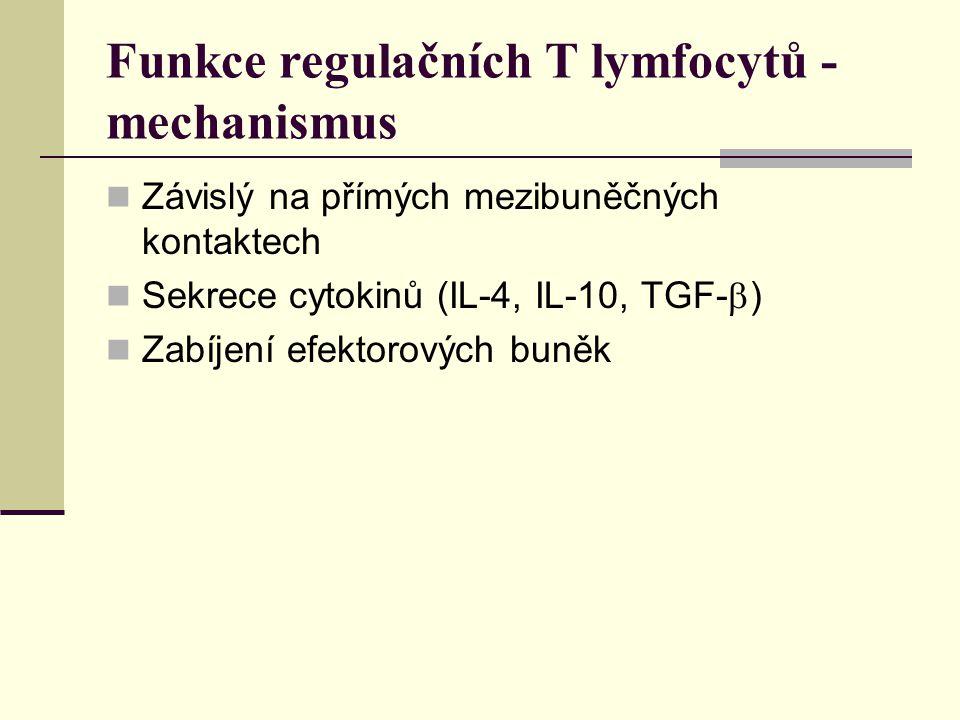 Funkce regulačních T lymfocytů - mechanismus