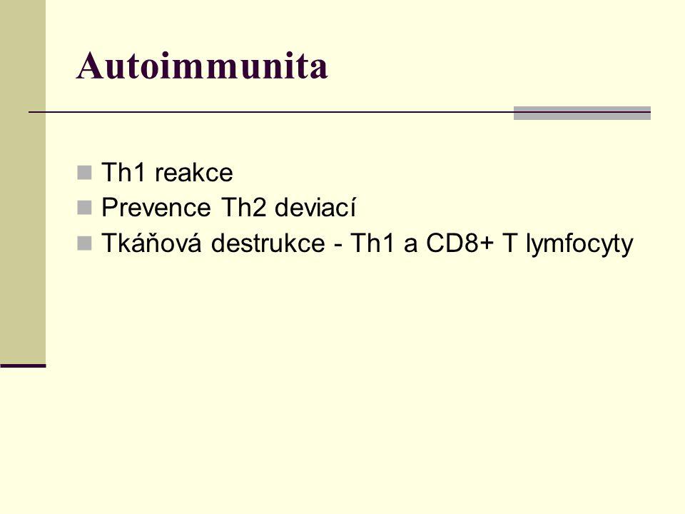 Autoimmunita Th1 reakce Prevence Th2 deviací