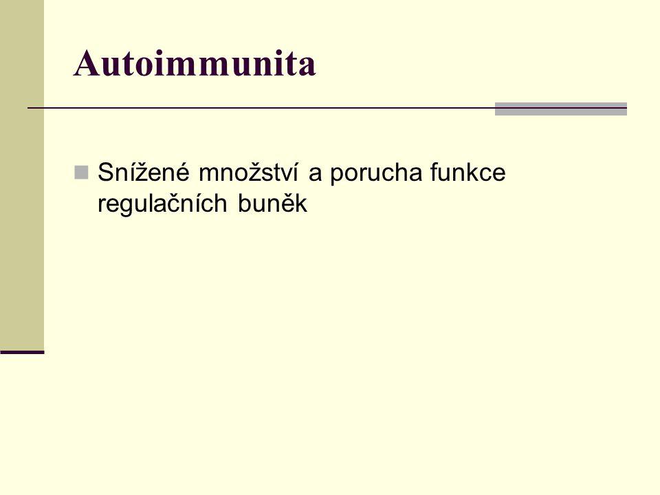 Autoimmunita Snížené množství a porucha funkce regulačních buněk