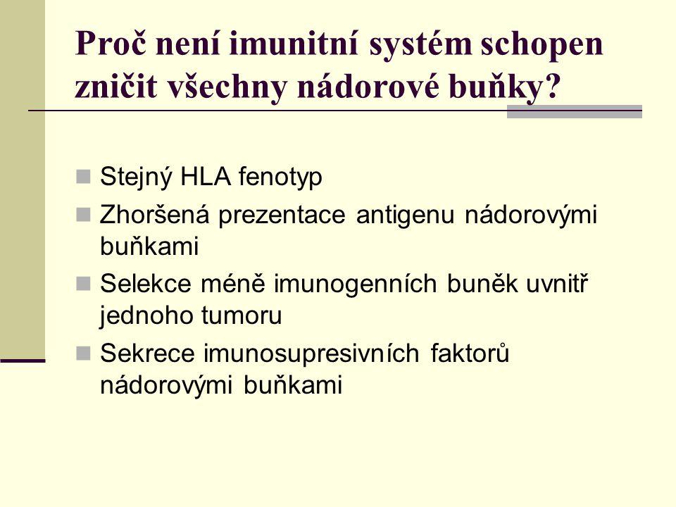 Proč není imunitní systém schopen zničit všechny nádorové buňky