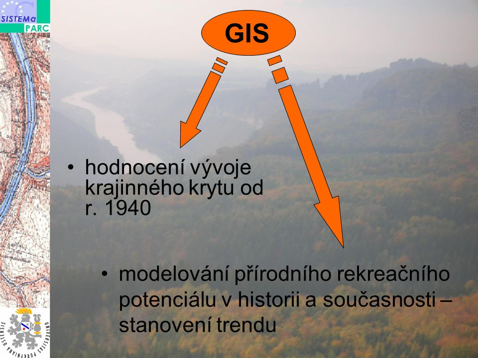 GIS hodnocení vývoje krajinného krytu od r. 1940