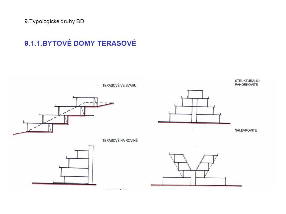 9.Typologické druhy BD 9.1.1.BYTOVÉ DOMY TERASOVÉ