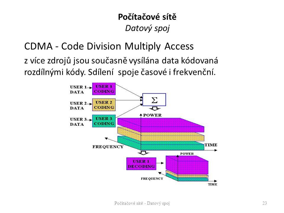 Počítačové sítě Datový spoj