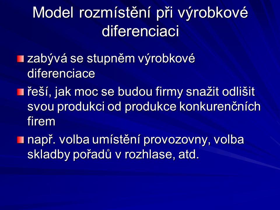 Model rozmístění při výrobkové diferenciaci
