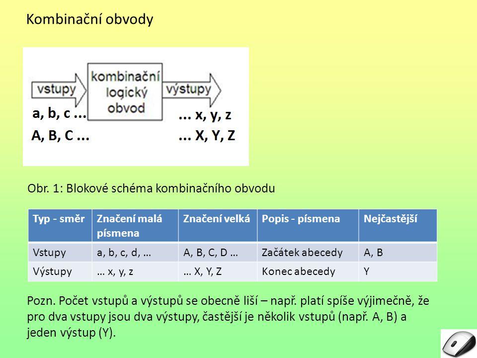 Kombinační obvody Obr. 1: Blokové schéma kombinačního obvodu