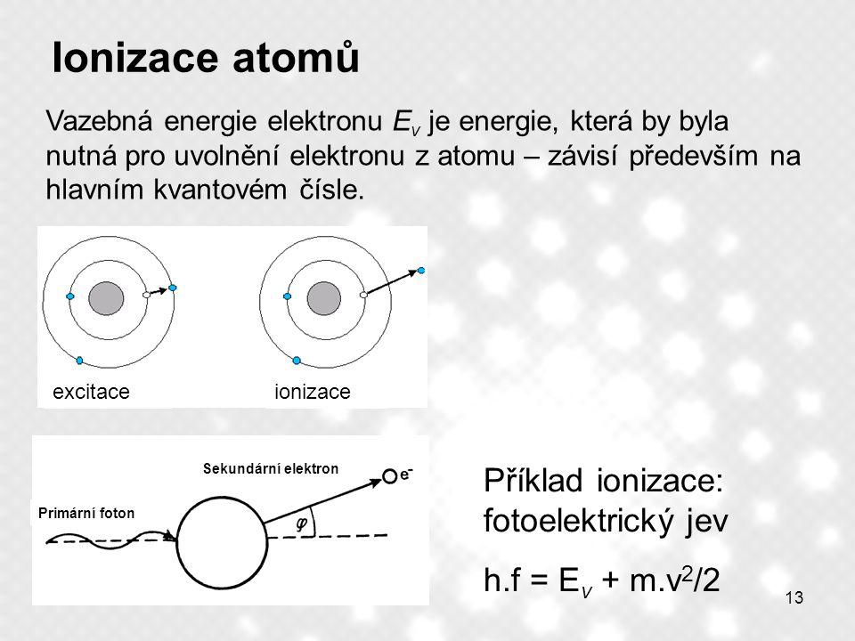 Ionizace atomů Příklad ionizace: fotoelektrický jev h.f = Ev + m.v2/2