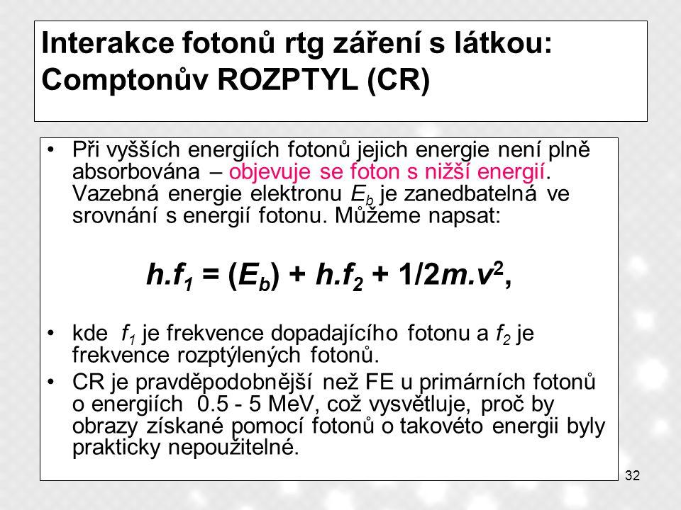 Interakce fotonů rtg záření s látkou: Comptonův ROZPTYL (CR)