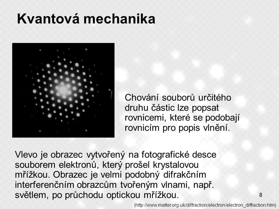 Kvantová mechanika Chování souborů určitého druhu částic lze popsat rovnicemi, které se podobají rovnicím pro popis vlnění.