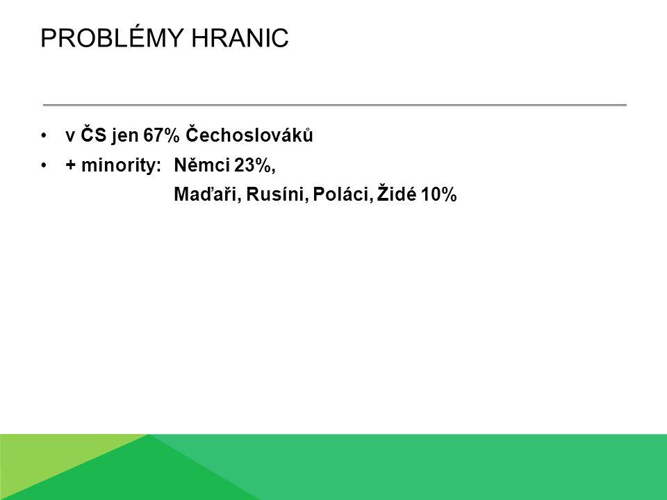 Problémy hranic v ČS jen 67% Čechoslováků + minority: Němci 23%,