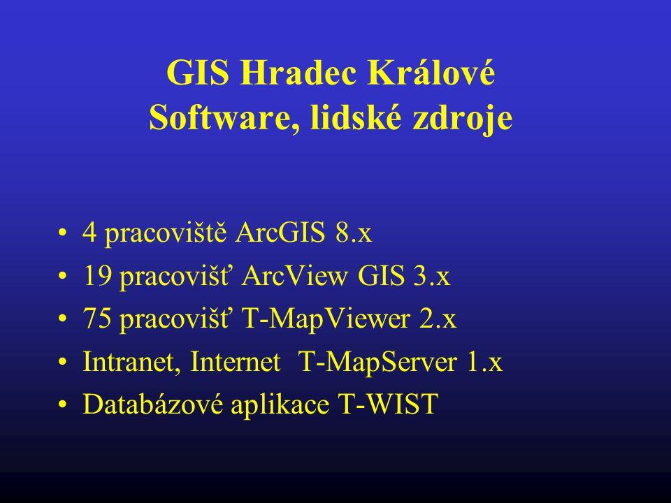 GIS Hradec Králové Software, lidské zdroje