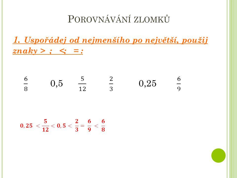 Porovnávání zlomků 1. Uspořádej od nejmenšího po největší, použij znaky > ; <; = :
