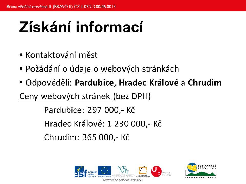 Získání informací Kontaktování měst