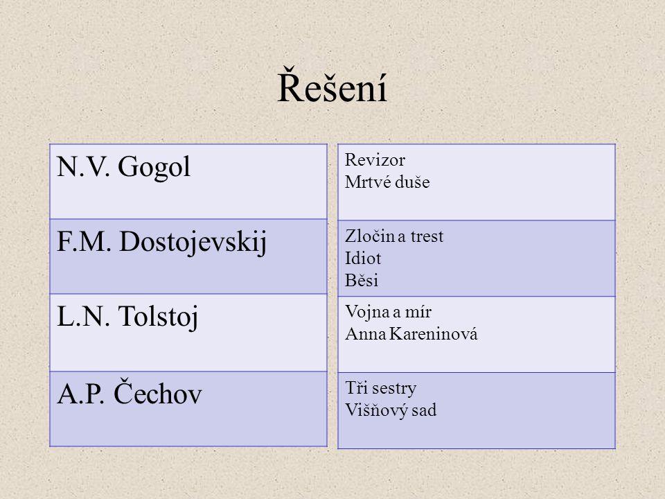 Řešení N.V. Gogol F.M. Dostojevskij L.N. Tolstoj A.P. Čechov Revizor