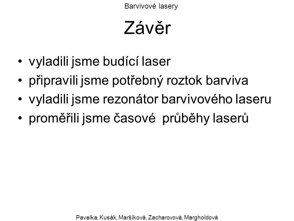 Pavelka, Kusák, Maršíková, Zacharovová, Margholdová
