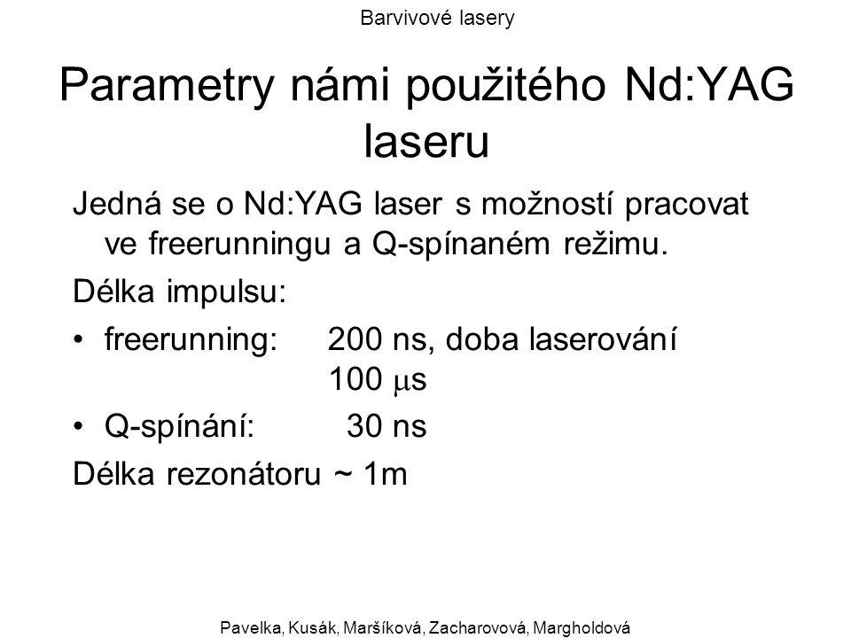 Parametry námi použitého Nd:YAG laseru
