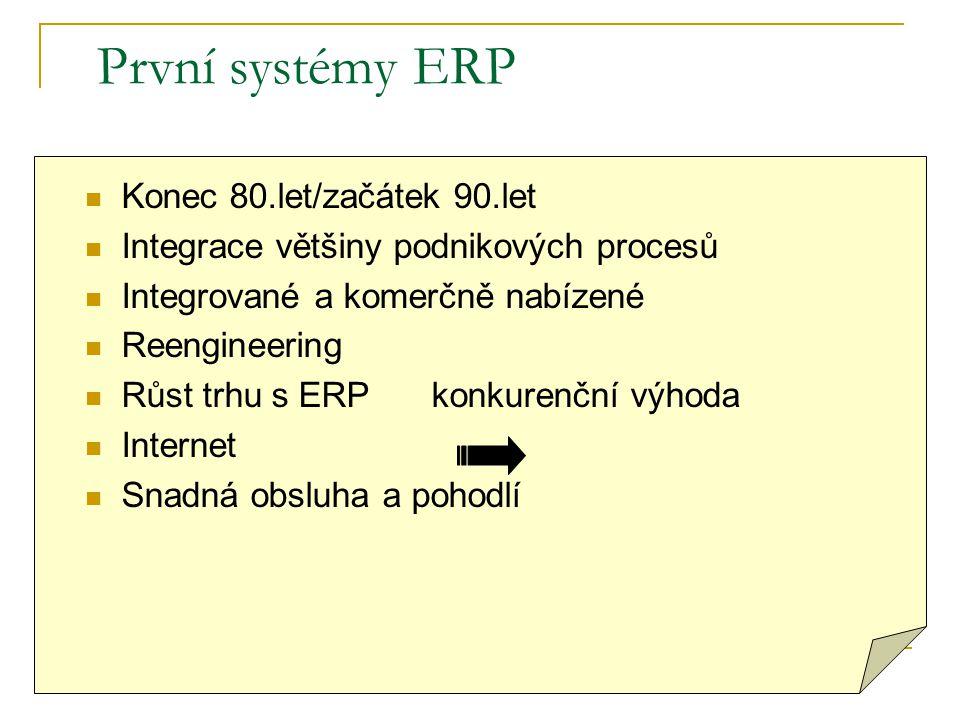 První systémy ERP Konec 80.let/začátek 90.let